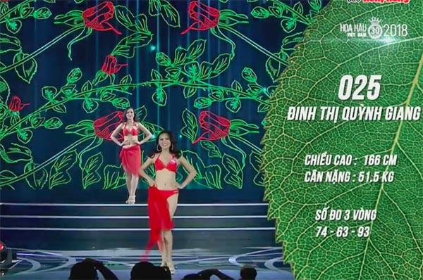 NÓNG: Phát hiện lỗi sai khó tin về 5 người đẹp thi bikini Chung khảo phía Nam Hoa hậu Việt Nam - Ảnh 15.