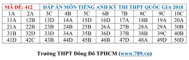 Gợi ý đáp án tất cả các mã đề thi môn Ngoại ngữ kỳ thi THPT Quốc gia 2018 - Ảnh 13.