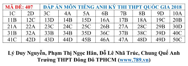 Gợi ý đáp án tất cả các mã đề thi môn Ngoại ngữ kỳ thi THPT Quốc gia 2018 - Ảnh 9.