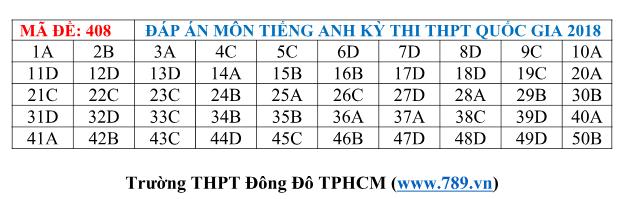 Gợi ý đáp án tất cả các mã đề thi môn Ngoại ngữ kỳ thi THPT Quốc gia 2018 - Ảnh 10.