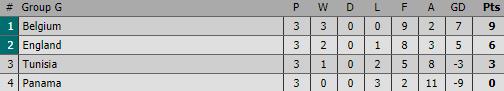 Thất bại dưới tay Januzaj, nhưng đội tuyển Anh lại thắng trong cuộc chiến ngầm với Bỉ - Ảnh 4.