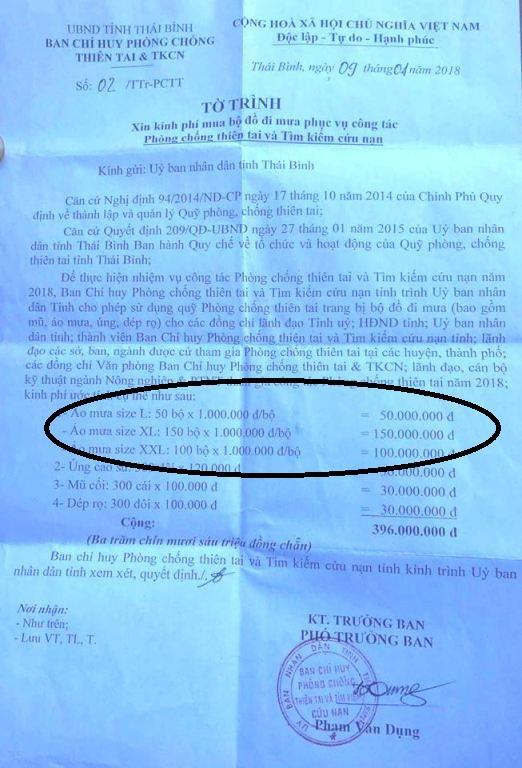 Sự thật bất ngờ về đề xuất mua áo mưa 1 triệu đồng/bộ ở tỉnh Thái Bình - Ảnh 1.