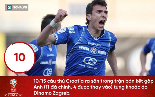 World Cup 2018: Sự thật phũ phàng đằng sau kỳ tích của Croatia 3