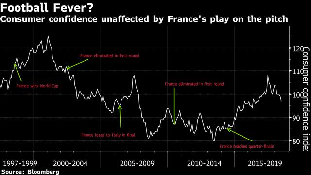 Không phải cúp vàng, đây mới là lý do thật sự khiến Tổng thống Pháp phát điên khi đội nhà vô địch - Ảnh 1.