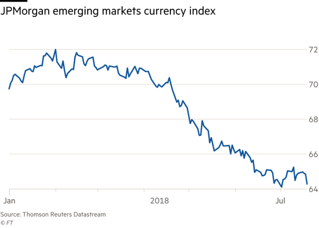 Nhân dân tệ giảm mạnh khiến toàn bộ cục diện thị trường tiền tệ châu Á thay đổi  - Ảnh 1.