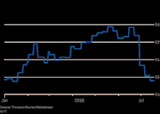 Nhân dân tệ giảm mạnh khiến toàn bộ cục diện thị trường tiền tệ châu Á thay đổi  - Ảnh 3.