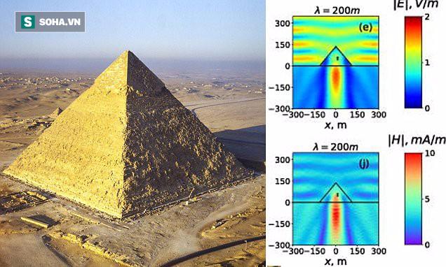 Nguồn năng lượng huyền bí trong kim tự tháp Giza tại Ai Cập có thể tạo đột phá mới - Ảnh 1.