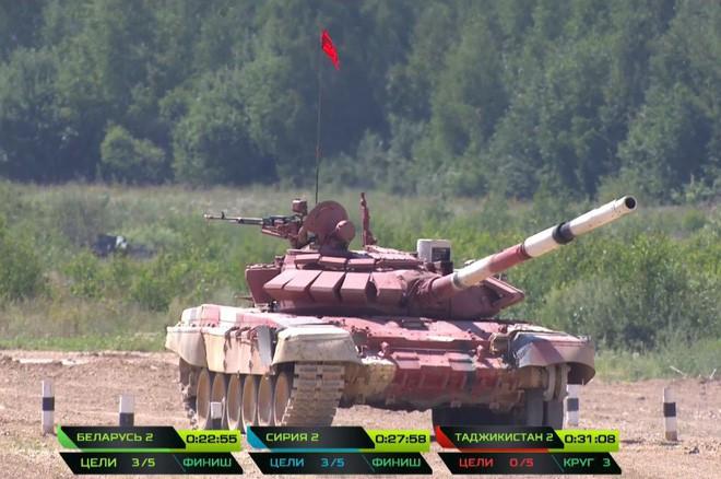 Đại tá Nguyễn Khắc Nguyệt: Tank Biathlon 2018 - Xe tăng T-72B3 bị đốt đít và gặp sự cố - Ảnh 1.