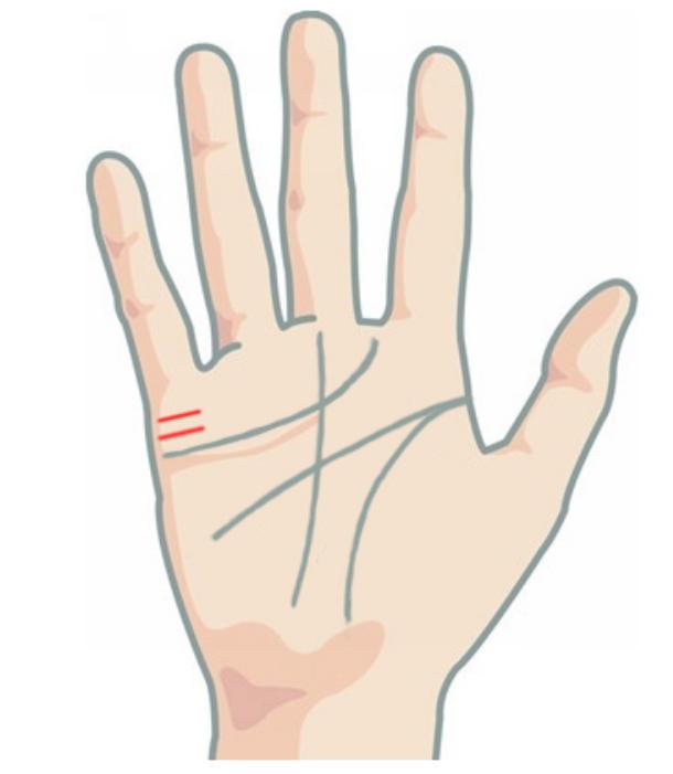 Nhìn đường chỉ tay tình duyên đoán ngay độ tuổi kết hôn của một người - Ảnh 3.