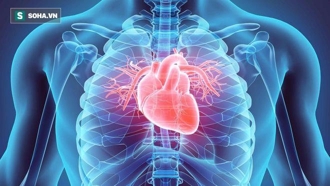 Chỉ cần nhìn dấu hiệu này ở mắt, tai và ngón tay, bạn sẽ biết mình bị bệnh tim - Ảnh 1.