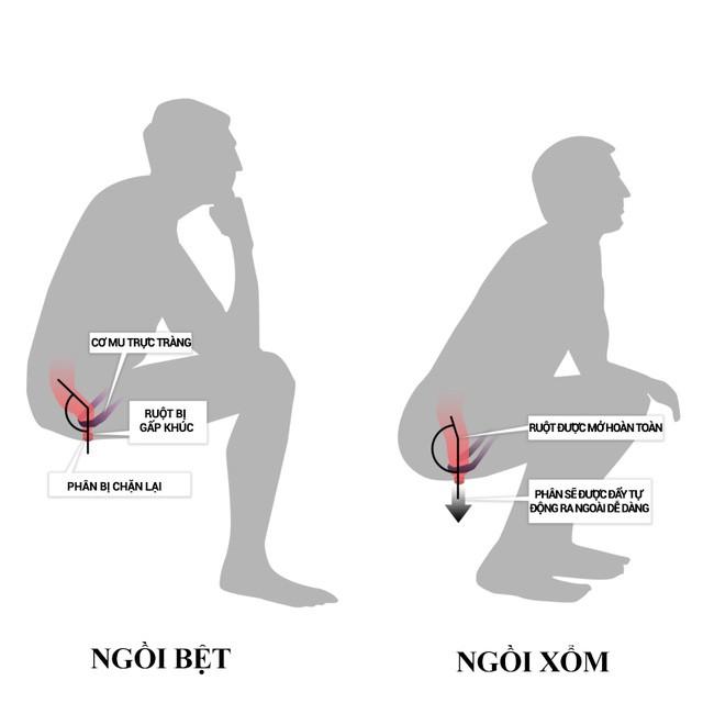 Dậy sớm có thể kéo dài tuổi thọ: 4 việc làm vào buổi sáng giúp lọc sạch gan, bảo vệ cơ thể - Ảnh 3.