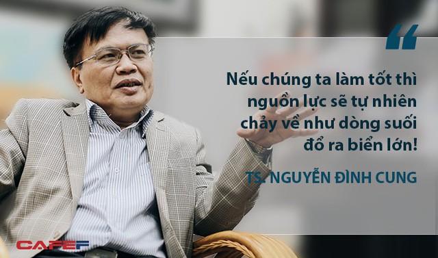 """TS. Nguyễn Đình Cung: Dư địa tăng trưởng GDP của Việt Nam vào khoảng 8-9%, nếu làm tốt, nguồn lực sẽ """"tự nhiên chảy về như suối đổ ra biển lớn""""  - Ảnh 2."""