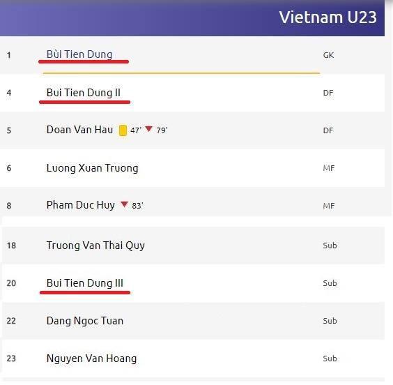 Đến AFC cũng bối rối trước tên cầu thủ U23 Việt Nam - Ảnh 1.