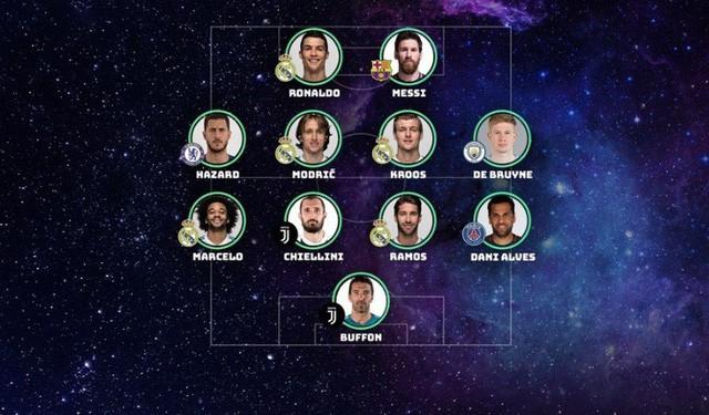 """De Bruyne, Hazard """"chung đội"""" với với Ronaldo, Messi - Ảnh 3."""