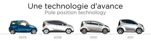 Đối tác thiết kế của Vinfast: Người định hình cho ngành ô tô đương đại - Ảnh 5.