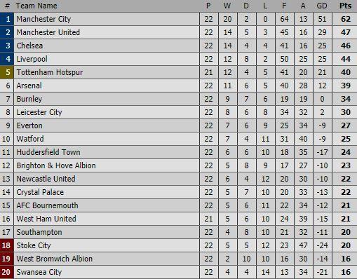 Sảy chân phút bù giờ, Chelsea ngậm ngùi ngửi khói Man United - Ảnh 4.