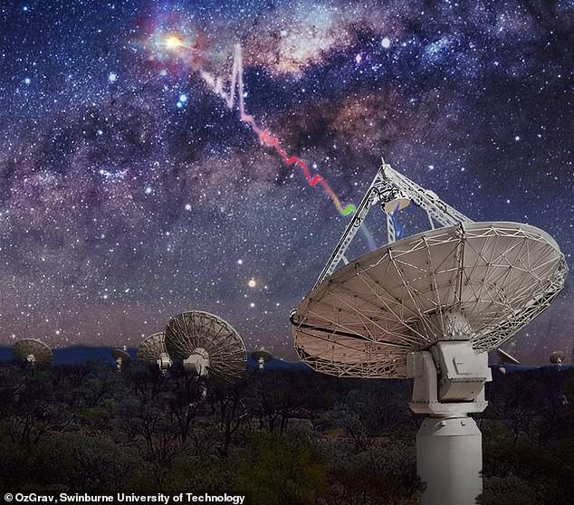 Thu được tín hiệu radio bí ẩn từ thiên hà cách đây 1,5 tỉ năm ánh sáng: Là người ngoài hành tinh hay có đáp án nào khác? - Ảnh 3.