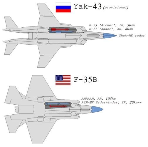 10 dự án máy bay chiến đấu thất bại nhưng di sản để lại là vô giá - Ảnh 18.