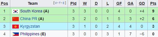 Việt Nam 2-0 Yemen: Quang Hải và Quế Ngọc Hải đem tới chiến thắng - Ảnh 5.