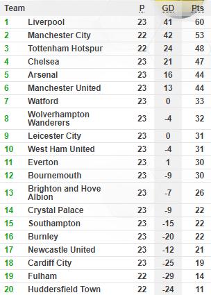 Quật ngã Chelsea, Arsenal trở lại cuộc đua top 4 - Ảnh 2.
