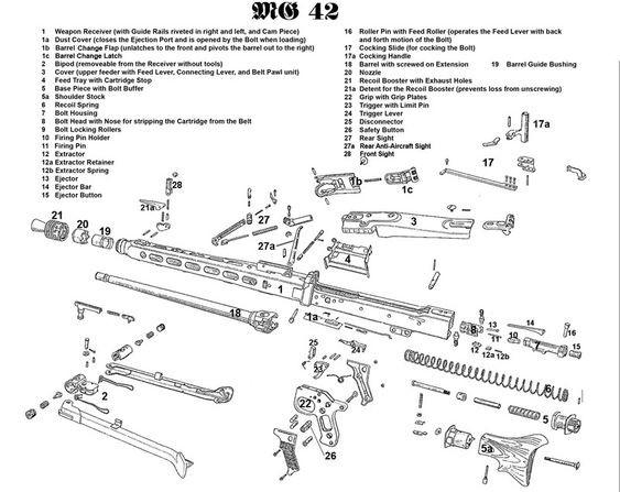 Mẫu súng máy Cưa Xương kinh hoàng nhất trong Thế chiến II - Ảnh 5.
