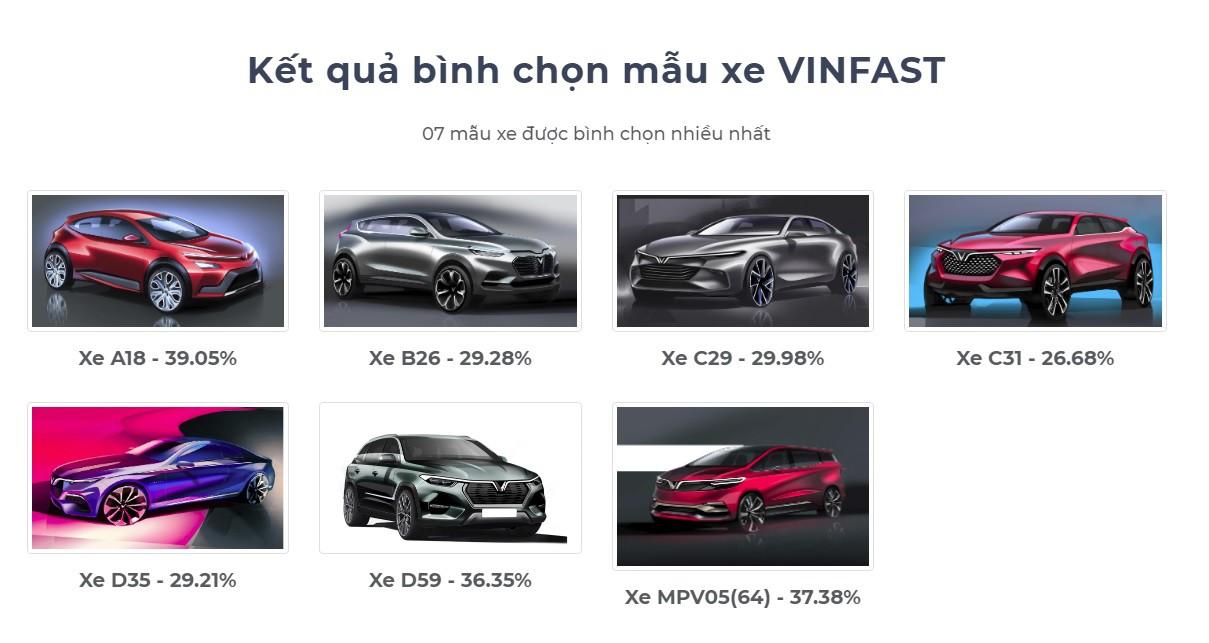 7 mẫu ô tô phổ thông của VinFast sắp xuất hiện tại Việt Nam - Ảnh 1.
