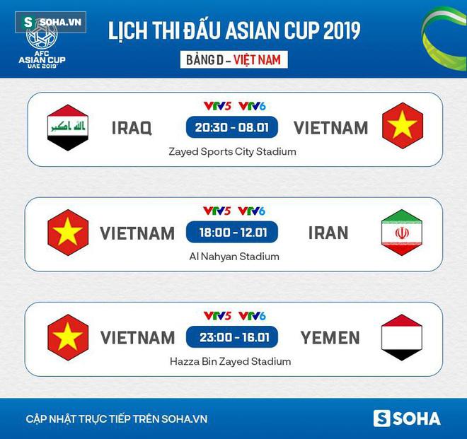FIFA: Trận Việt Nam vs Iraq như phim kinh dị, thú vị nhất từ đầu Asian Cup 2019 - Ảnh 3.