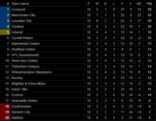 Vận may gõ cửa, Liverpool xây chắc ngôi đầu bảng bằng trận thắng nhọc trước Tottenham - Ảnh 6.