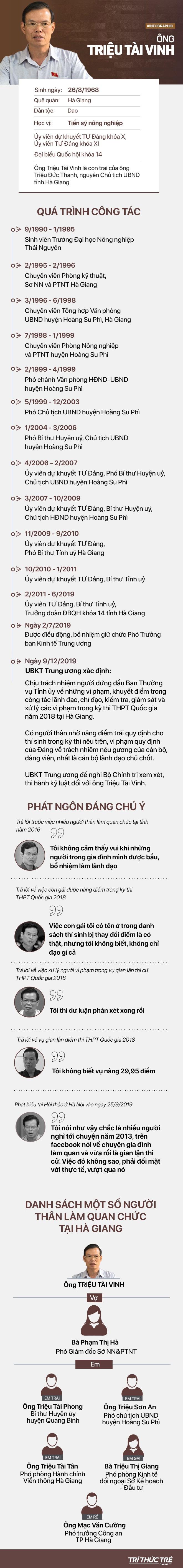 Chân dung nguyên Bí thư Hà Giang Triệu Tài Vinh vừa bị đề nghị kỷ luật - Ảnh 1.