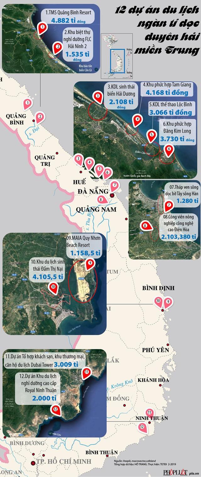 12 dự án khủng dọc biển miền Trung vừa trao quyết định đầu tư - Ảnh 1.