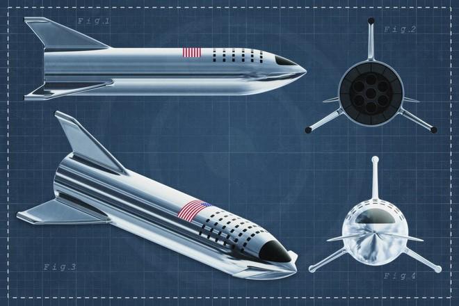 Elon Musk ủ mưu chế tạo quả tên lửa biết đổ mồ hôi để bớt nóng, khó gấp 100 lần dự án khó nhất của NASA - Ảnh 3.