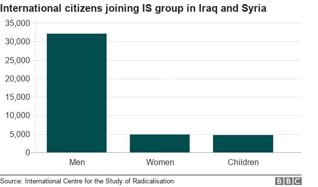 Còn bao nhiêu tay súng IS trụ lại ở Iraq và Syria?  - Ảnh 2.