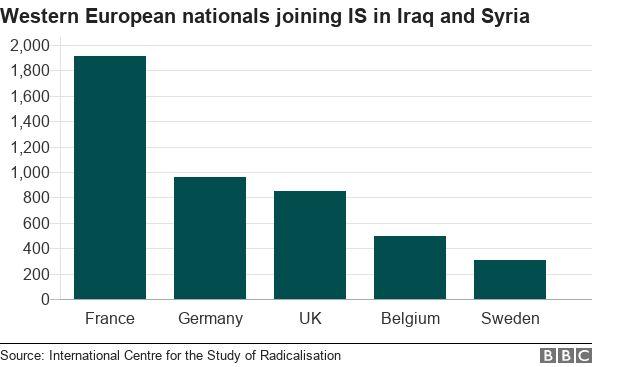 Còn bao nhiêu tay súng IS trụ lại ở Iraq và Syria?  - Ảnh 3.