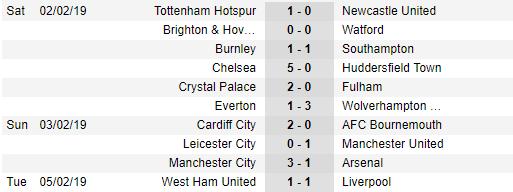 Hay đến ngỡ ngàng, CLB chiếu dưới khiến HLV Liverpool nổi cáu, cứu cả Premier League - Ảnh 5.