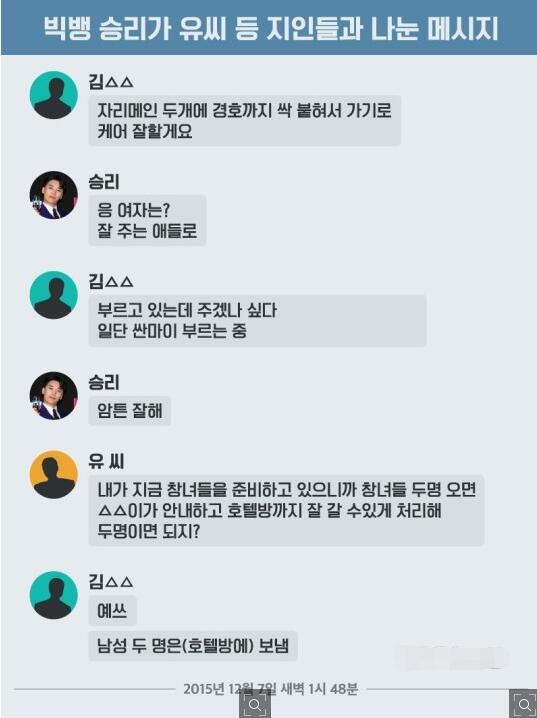 Bê bối rúng động Hàn Quốc của Seungri: Thêm nhiều tình tiết nóng, lộ bằng chứng môi giới mại dâm - Ảnh 3.