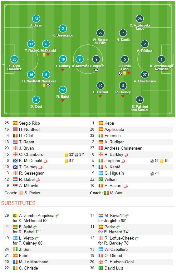 Sau hành động vô lễ, chàng thủ môn ồn ào khiến Chelsea từ tái mặt đến vỡ òa hạnh phút - Ảnh 3.