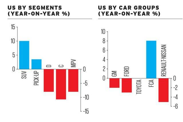 Muốn hiểu thị trường ô tô thế giới thì cần biết những con số này - Ảnh 5.