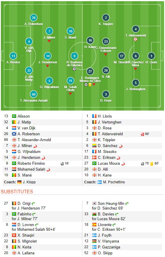 Thành Manchester chia 2 nửa vui buồn vì... đại chiến Liverpool 2-1 Tottenham - Ảnh 4.
