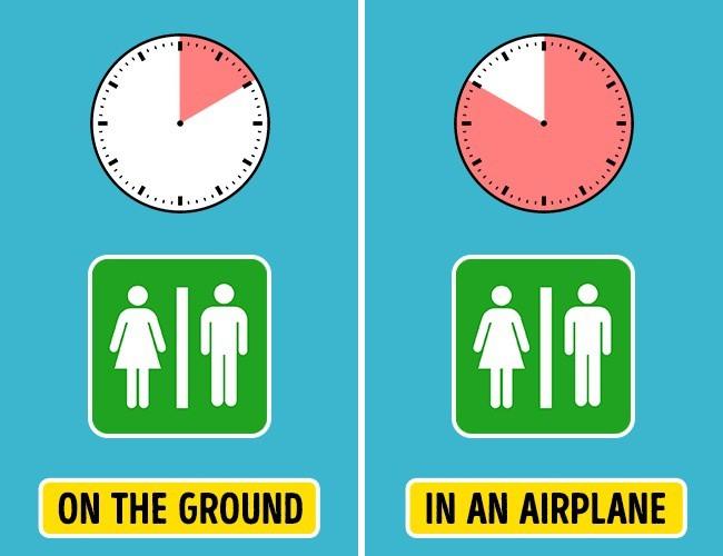 10 điều có thể xảy ra với cơ thể khi đi máy bay: Các bạn gái sợ nhất điều thứ 4 - Ảnh 6.