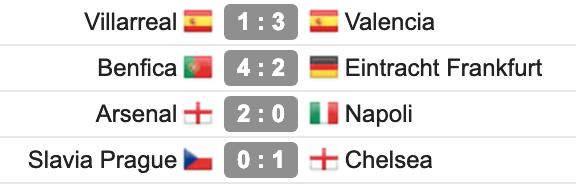 Arsenal thong dong, Chelsea chật vật, nhưng rốt cuộc đều có được kết quả như ý - Ảnh 3.
