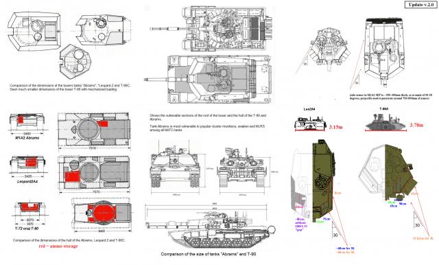 Xe tăng T-90 Nga thực sự hot: Việt Nam, Iraq lần lượt nhận hàng - Ảnh 2.