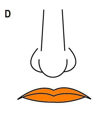 Giải mã tính cách con người qua đôi môi: Càng dày càng nồng nàn! - Ảnh 5.