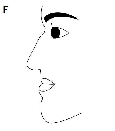 Giải mã tính cách con người qua đôi môi: Càng dày càng nồng nàn! - Ảnh 7.