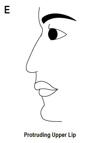 Giải mã tính cách con người qua đôi môi: Càng dày càng nồng nàn! - Ảnh 6.