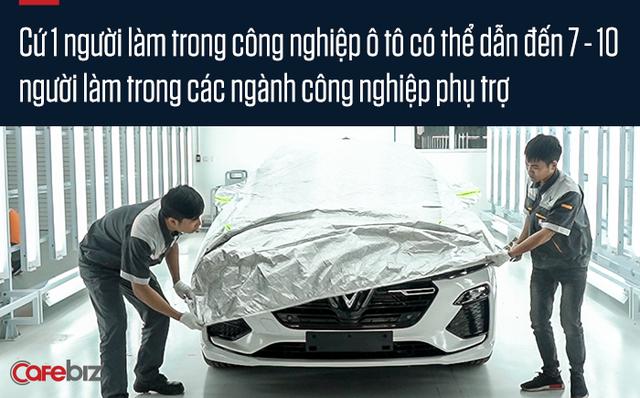 CEO VinFast James DeLuca: Trong tay không có gì ngoài TẦM NHÌN và một chiếc xẻng xúc đầy đất, Chủ tịch Phạm Nhật Vượng tuyên bố với thế giới sẽ cho ra mắt 2 mẫu xe Sedan và SUV trong 2 năm - Ảnh 3.