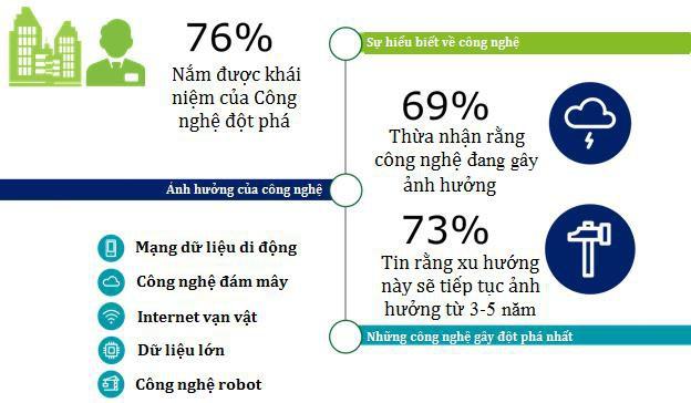 Chuyển đổi số là gì, bài học chuyển đổi số từ Thái Lan - Ảnh 5.