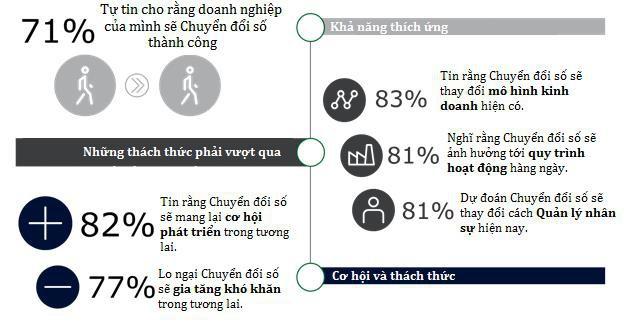 Chuyển đổi số là gì, bài học chuyển đổi số từ Thái Lan - Ảnh 6.