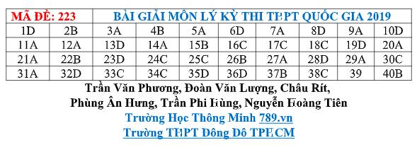 Gợi ý đáp án thi môn Vật lý THPT Quốc gia 2019 tất cả các mã đề - Ảnh 8.