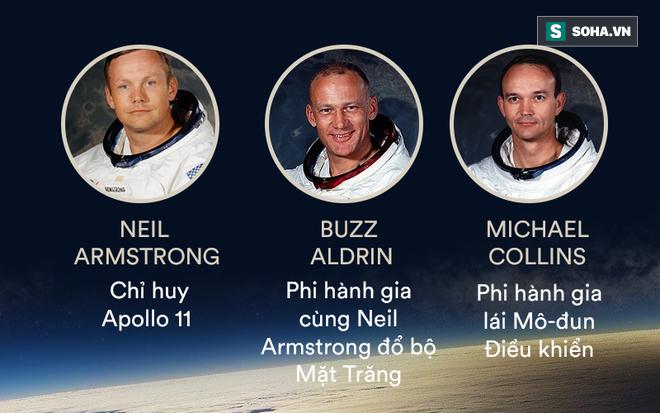 5 thời khắc kinh hoàng nhất trong sứ mệnh đổ bộ Mặt Trăng vĩ đại của Mỹ - Ảnh 2.