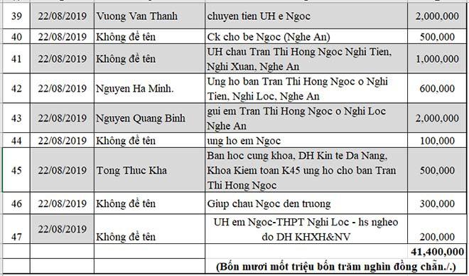 Nữ sinh nghèo phải cất giấy báo nhập học phấn chấn, xúc động trong ngày đầu tiên ra Hà Nội nhập học - Ảnh 7.